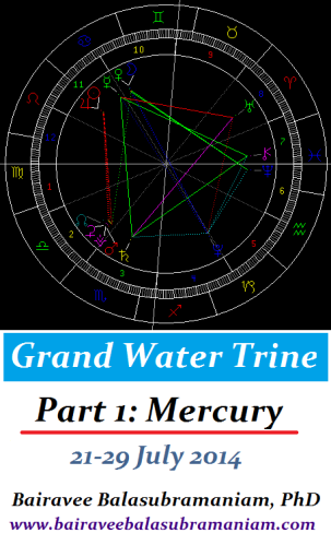Grand Water Trine 1