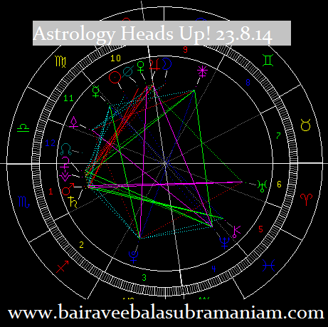 23 8 14 astrology heads up
