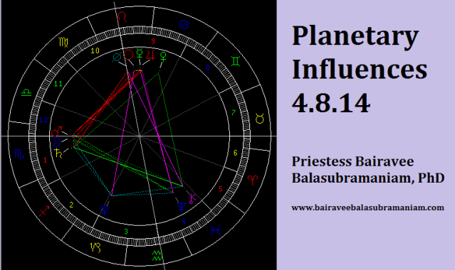 Planetary Influences 4 8 14