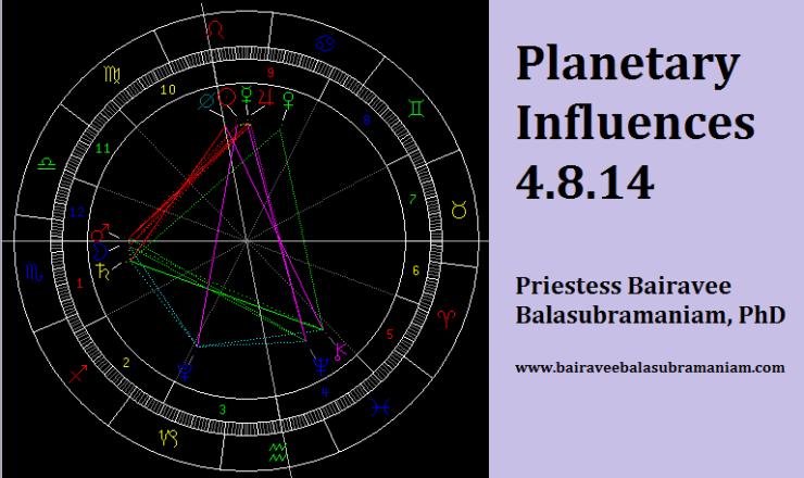 Planetary Influences 4 8 14