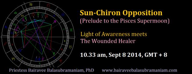 Sun-Chiron opposition