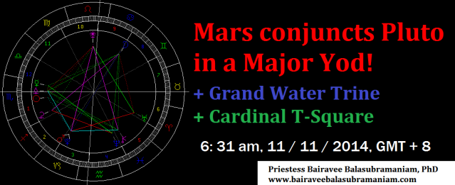 Mars conjunct Pluto