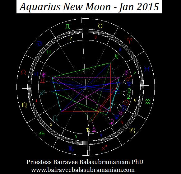 Aquarius New Moon January 20 2015