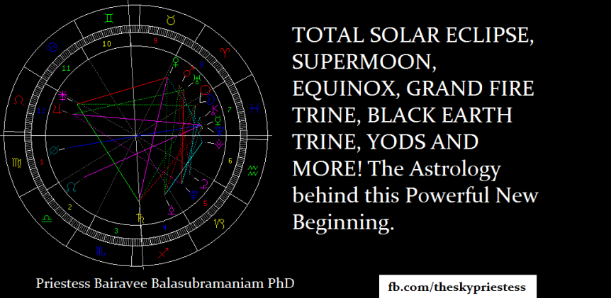 Astrology wow solar eclipse