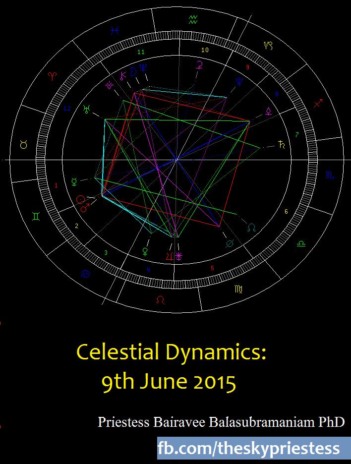 Celestial Dynamics 9th June 2015