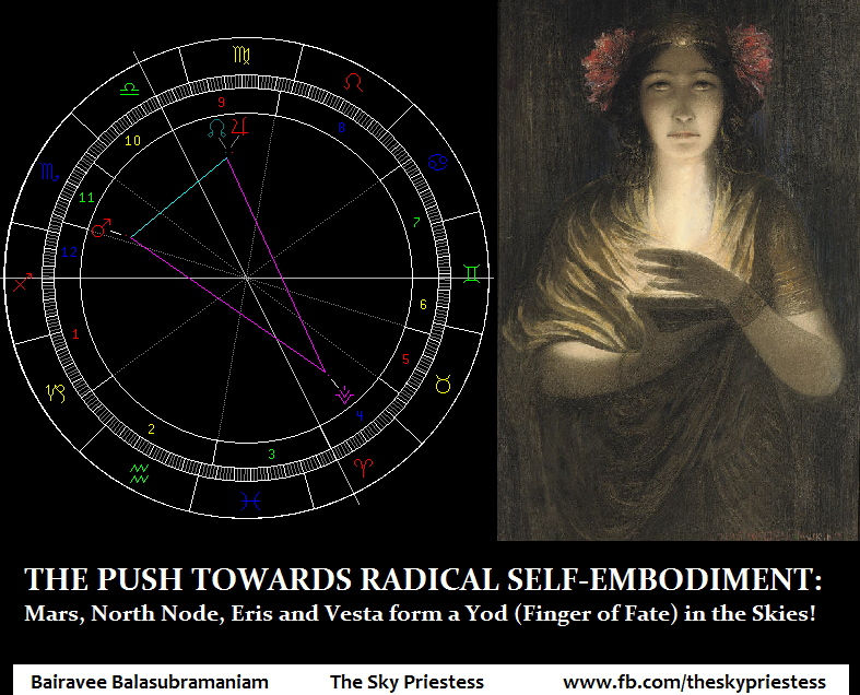 Radical Self Embodiment