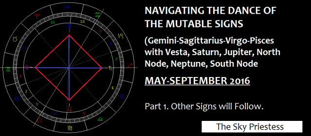 Navigating Mutable Signs