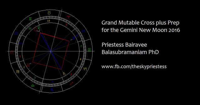 Grand Mutable Cross