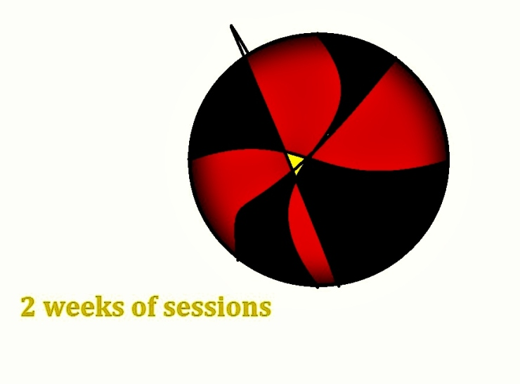 2-weeks-of-sessions
